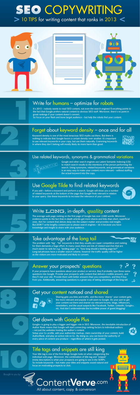 10 tips for writing content that ranks in 2013