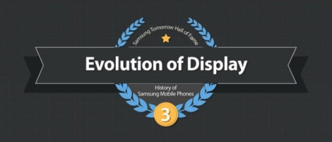 samsung: evolution of display